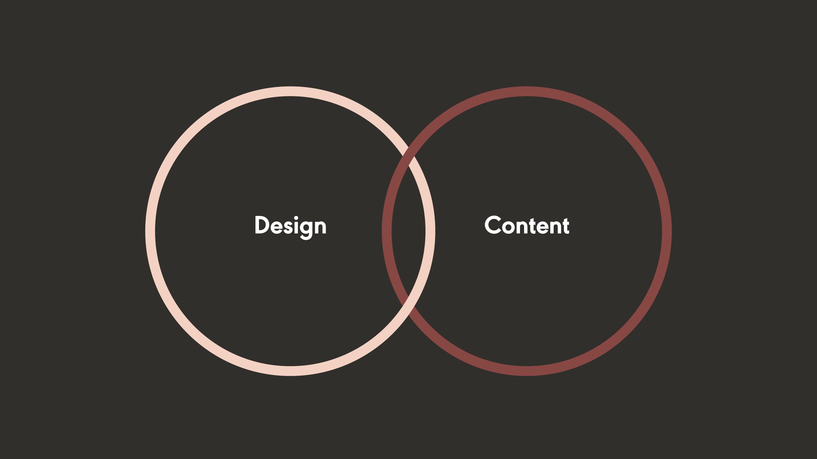 Kate diagram, content och design.